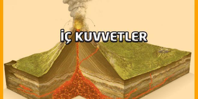 İç kuvvetler volkanizma