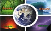 Doğa ve insan