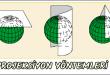 Projeksiyon yöntemleri
